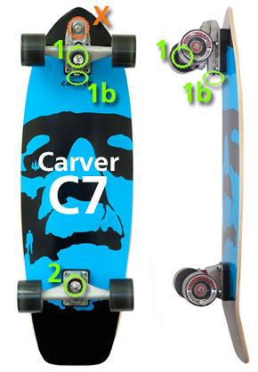 Carver_afstellen_C7