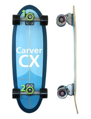 Carver_afstellen_CX